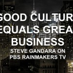 Steve Gandara on Rainmakers TV