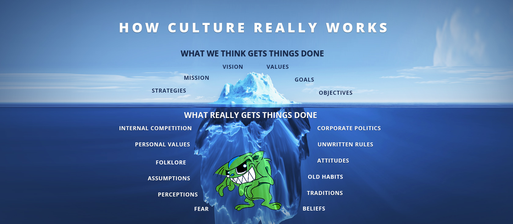 Excellent Cultures - The Iceberg